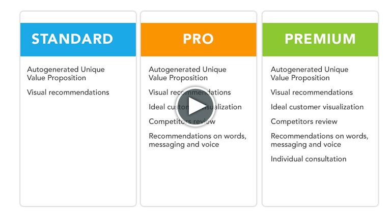 Which Branding Compass to choose? Standard, Pro or Premium
