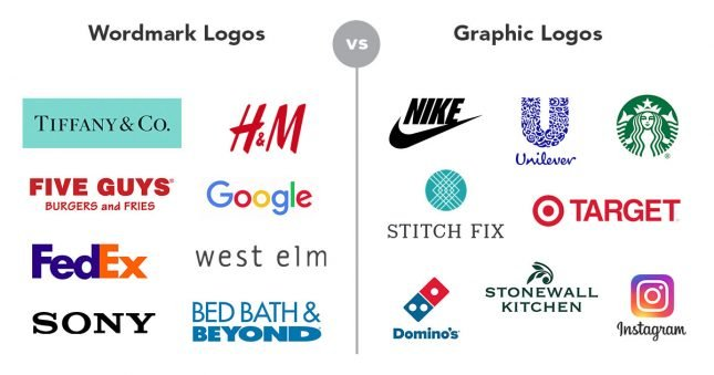 Examples of wordmark logos vs. symbol or graphic logo designs