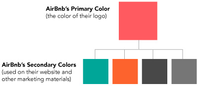 AirBnB's primary and secondary colors
