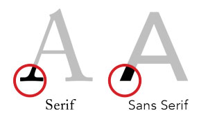 Serif vs. San Serif typefaces