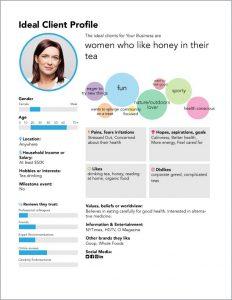 Sample Ideal Client Profile
